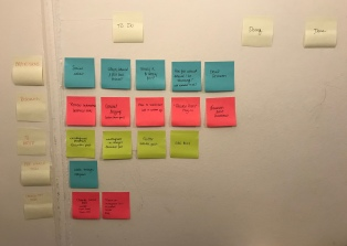 Scrum Board Before Accomplishing Tasks