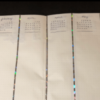 Annual Insider Look at My Bullet Journal Set-Up
